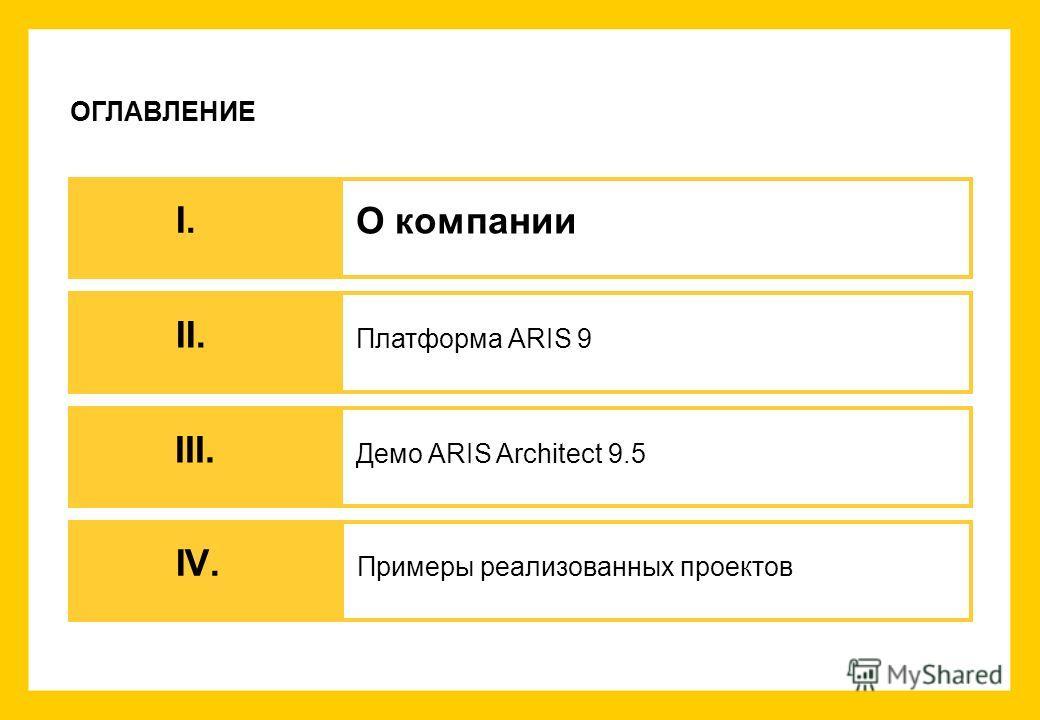 I. О компании III. Платформа ARIS 9 Демо ARIS Architect 9.5 ОГЛАВЛЕНИЕ II. IV. Примеры реализованных проектов