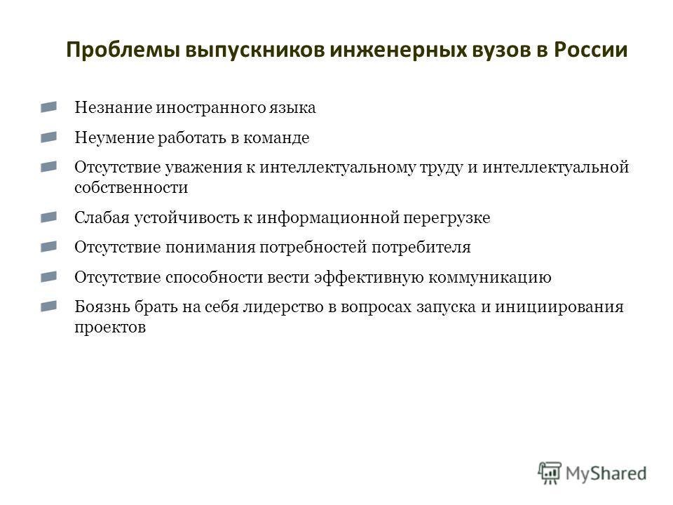 Проблемы выпускников инженерных вузов в России Незнание иностранного языка Неумение работать в команде Отсутствие уважения к интеллектуальному труду и