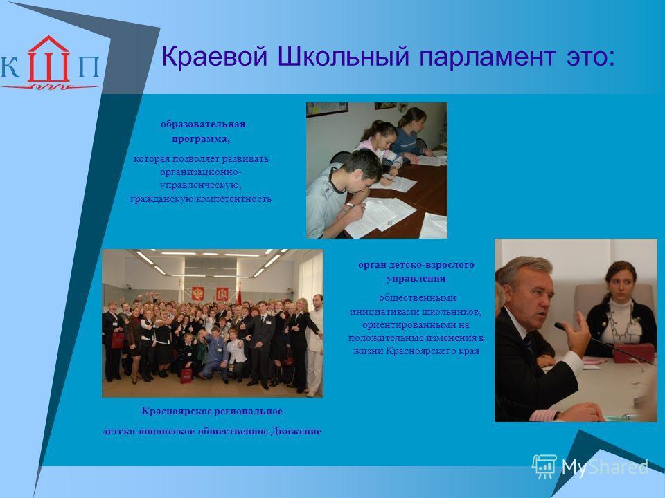 Краевой Школьный парламент это: образовательная программа, которая позволяет развивать организационно- управленческую, гражданскую компетентность орган детско-взрослого управления общественными инициативами школьников, ориентированными на положительн