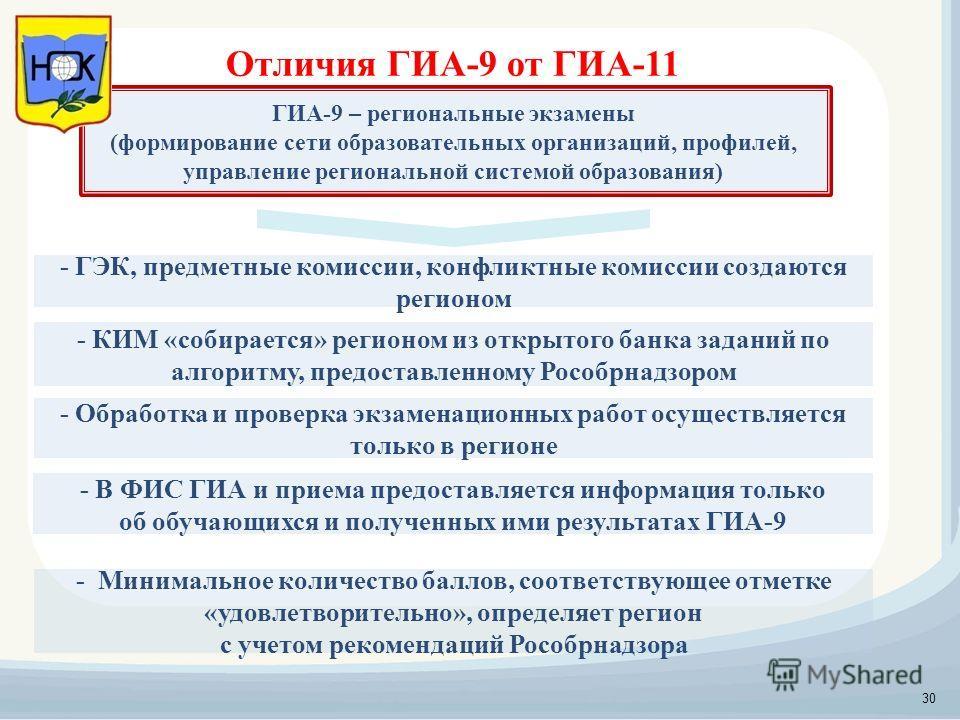 Отличия ГИА-9 от ГИА-11 - Минимальное количество баллов, соответствующее отметке «удовлетворительно», определяет регион с учетом рекомендаций Рособрнадзора - ГЭК, предметные комиссии, конфликтные комиссии создаются регионом 30 ГИА-9 – региональные эк