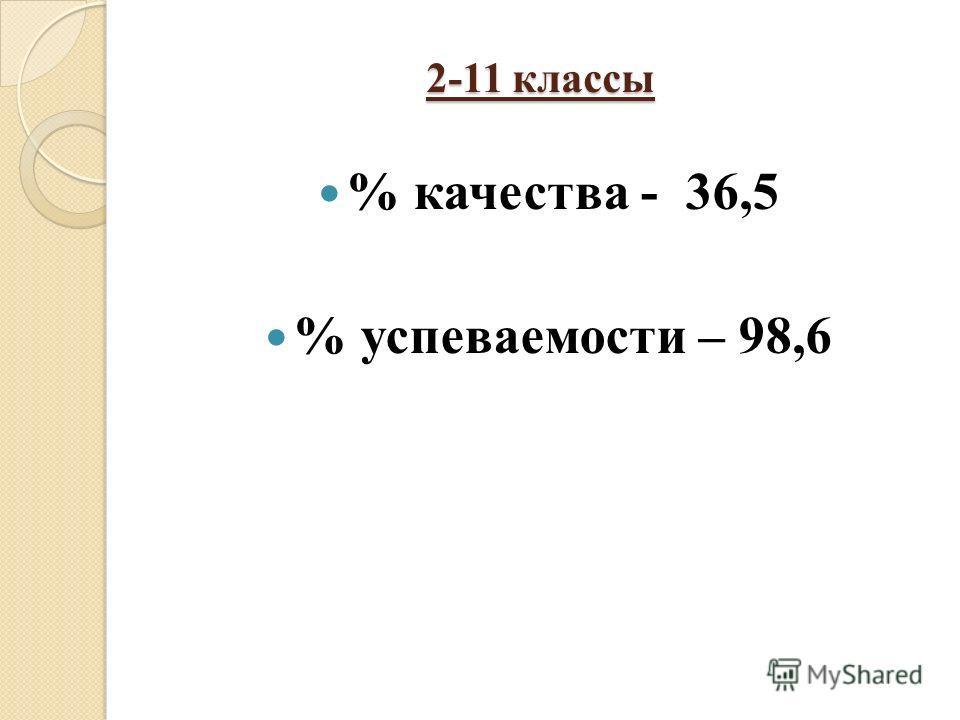 2-11 классы % качества - 36,5 % успеваемости – 98,6