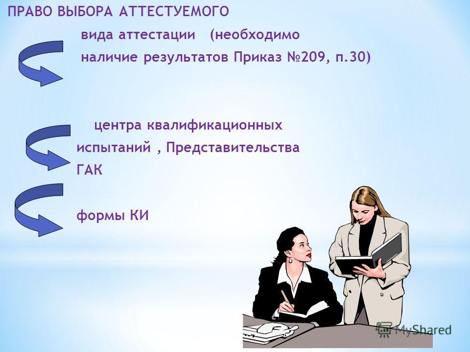 ПРАВО ВЫБОРА АТТЕСТУЕМОГО вида аттестации (необходимо наличие результатов Приказ 209, п.30) центра квалификационных испытаний, Представительства ГАК формы КИ