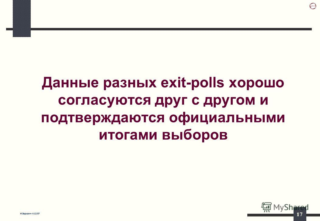 И.Задорин 4.12.07 17 Данные разных exit-polls хорошо согласуются друг с другом и подтверждаются официальными итогами выборов