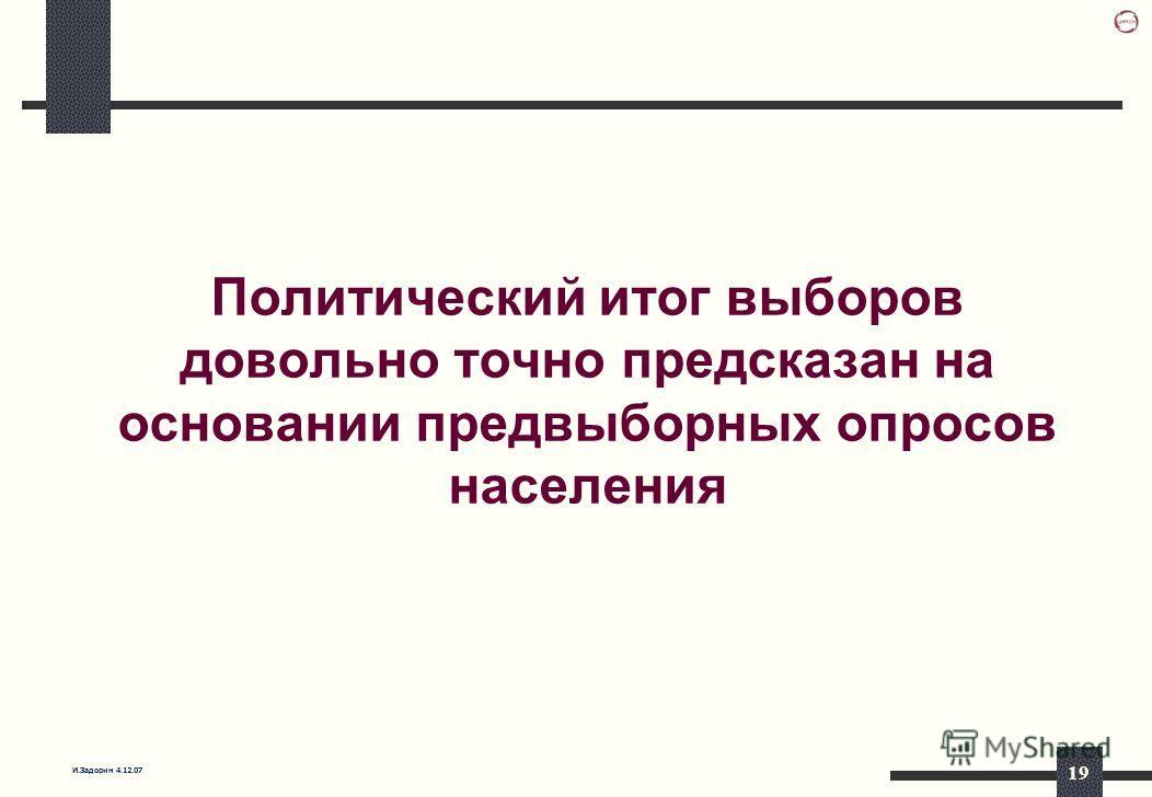 И.Задорин 4.12.07 19 Политический итог выборов довольно точно предсказан на основании предвыборных опросов населения