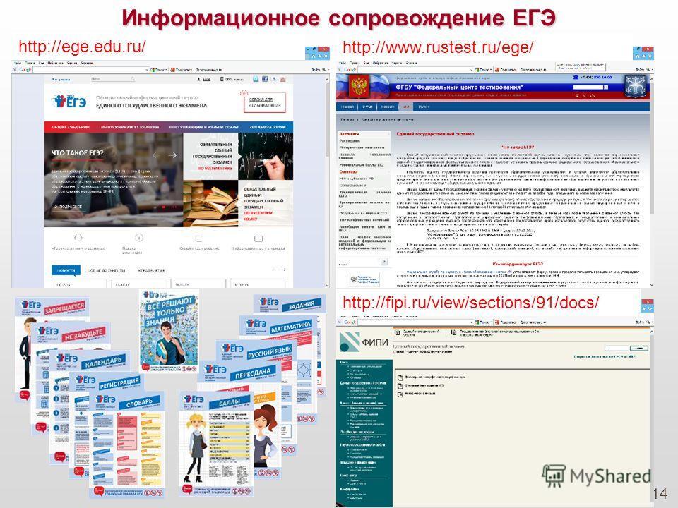 14 Информационное сопровождение ЕГЭ http://ege.edu.ru/ http://www.rustest.ru/ege/ http://fipi.ru/view/sections/91/docs/