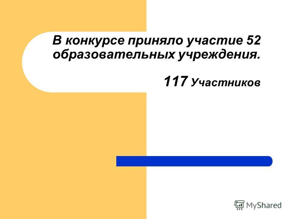 В конкурсе приняло участие 52 образовательных учреждения. 117 Участников