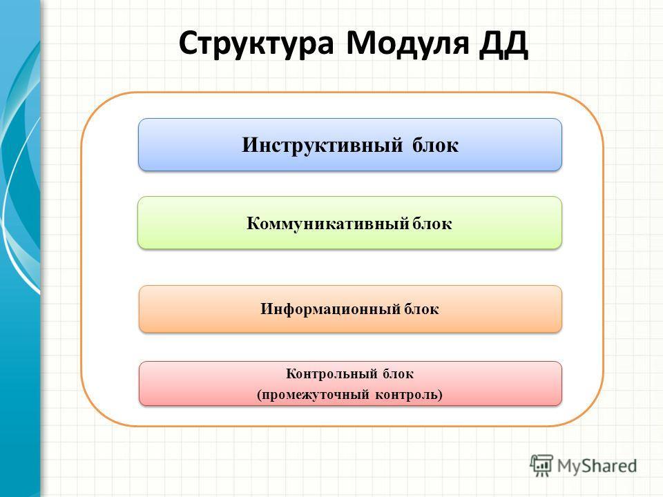 Структура Модуля ДД Инструктивный блок Коммуникативный блок Контрольный блок (промежуточный контроль) Информационный блок