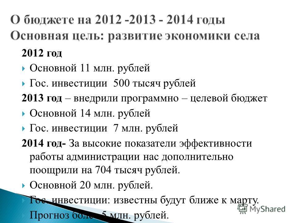 2012 год Основной 11 млн. рублей Гос. инвестиции 500 тысяч рублей 2013 год – внедрили программно – целевой бюджет Основной 14 млн. рублей Гос. инвестиции 7 млн. рублей 2014 год- За высокие показатели эффективности работы администрации нас дополнитель