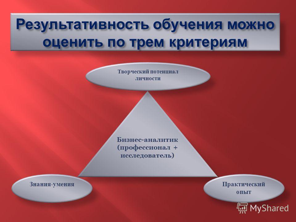 Результативность обучения можно оценить по трем критериям Бизнес-аналитик (профессионал + исследователь) Знания - умения Творческий потенциал личности Практический опыт