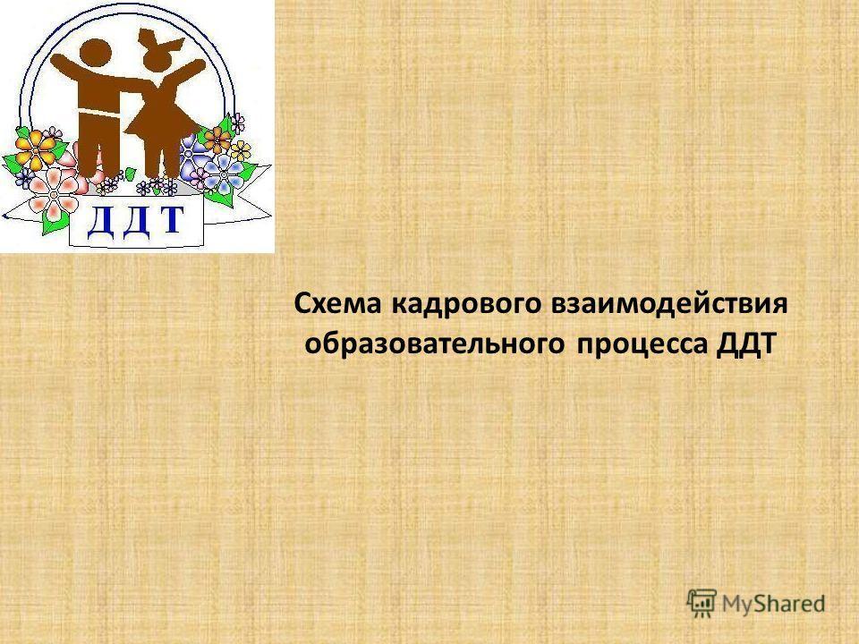 Схема кадрового взаимодействия образовательного процесса ДДТ