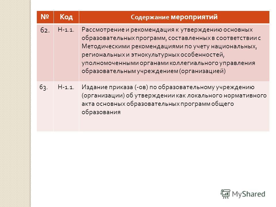 Код Содержание мероприятий 62. Н -1.1. Рассмотрение и рекомендация к утверждению основных образовательных программ, составленных в соответствии с Методическими рекомендациями по учету национальных, региональных и этнокультурных особенностей, уполномо
