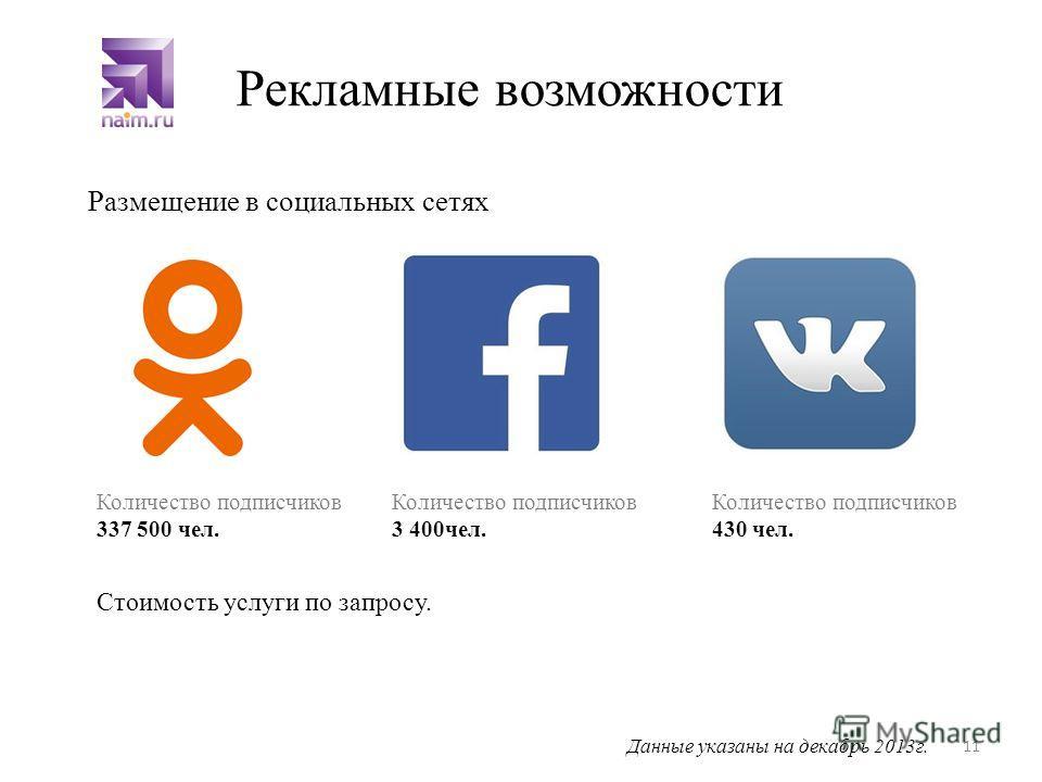 Размещение в социальных сетях 11 Рекламные возможности Количество подписчиков 337 500 чел. Количество подписчиков 3 400чел. Количество подписчиков 430 чел. Стоимость услуги по запросу. Данные указаны на декабрь 2013г.