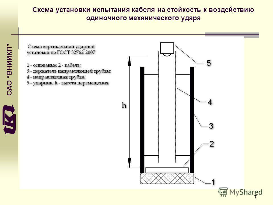 ОАО ВНИИКП Схема установки испытания кабеля на стойкость к воздействию одиночного механического удара 7