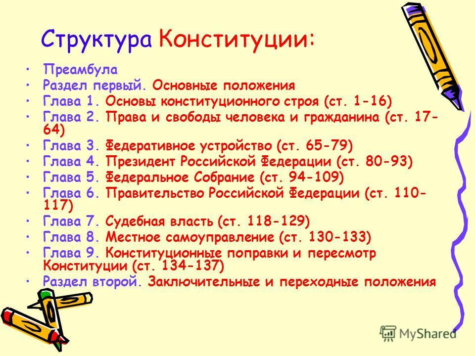 Структура Конституции: Преамбула Раздел первый. Основные положения Глава 1. Основы конституционного строя (ст. 1-16) Глава 2. Права и свободы человека и гражданина (ст. 17- 64) Глава 3. Федеративное устройство (ст. 65-79) Глава 4. Президент Российско