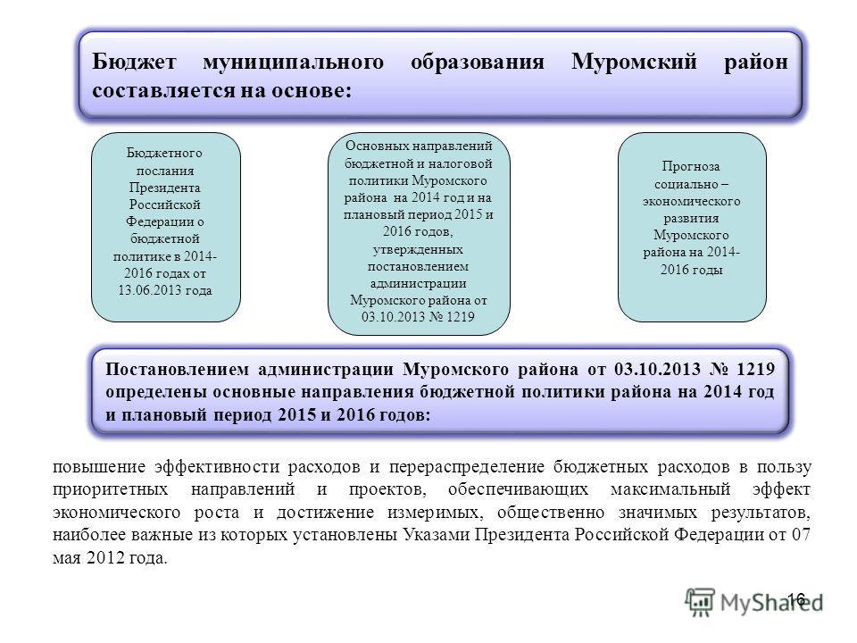 16 Бюджет муниципального образования Муромский район составляется на основе: Бюджетного послания Президента Российской Федерации о бюджетной политике в 2014- 2016 годах от 13.06.2013 года Основных направлений бюджетной и налоговой политики Муромского