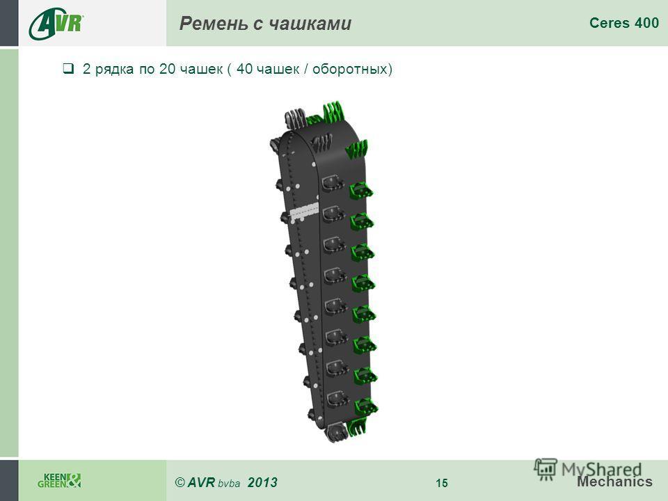 © AVR bvba 2013 15 Ceres 400 Mechanics Ремень с чашками 2 рядка по 20 чашек ( 40 чашек / оборотных)