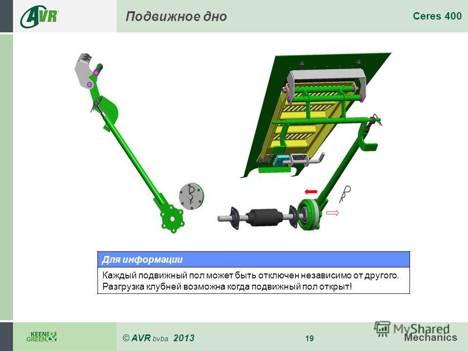 © AVR bvba 2013 19 Ceres 400 Mechanics Подвижное дно Для информации Каждый подвижный пол может быть отключен независимо от другого. Разгрузка клубней возможна когда подвижный пол открыт!