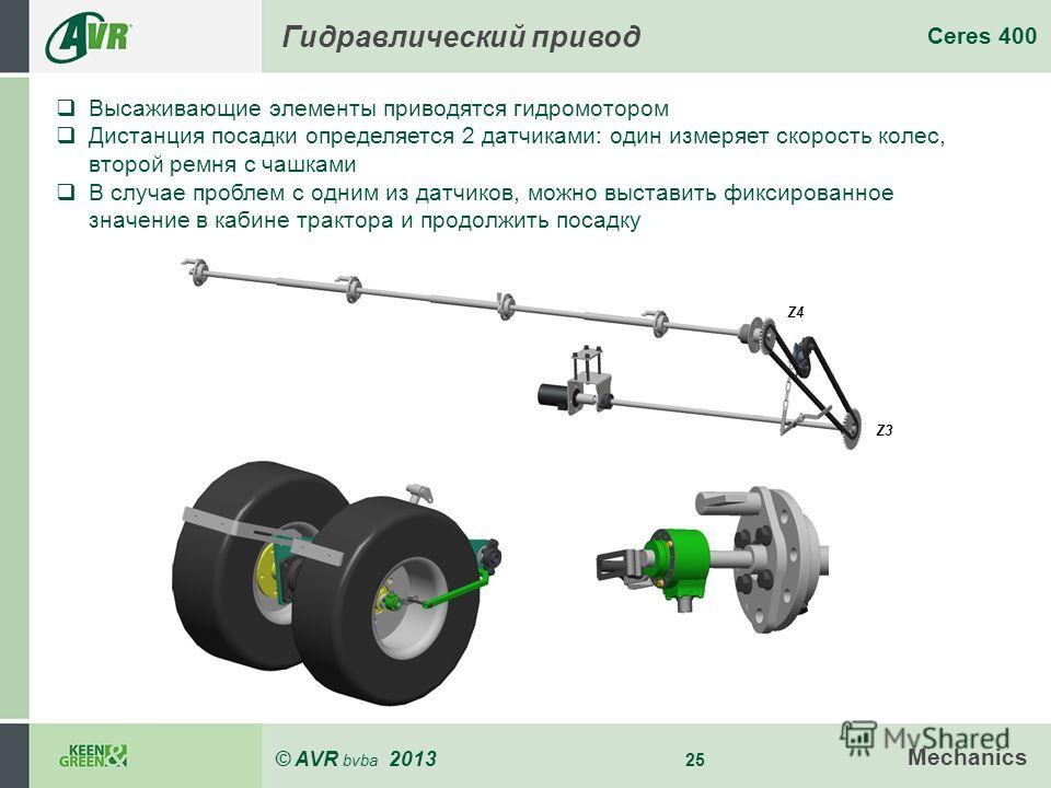 © AVR bvba 2013 25 Ceres 400 Mechanics Гидравлический привод Z4 Z3 Высаживающие элементы приводятся гидромотором Дистанция посадки определяется 2 датчиками: один измеряет скорость колес, второй ремня с чашками В случае проблем с одним из датчиков, мо