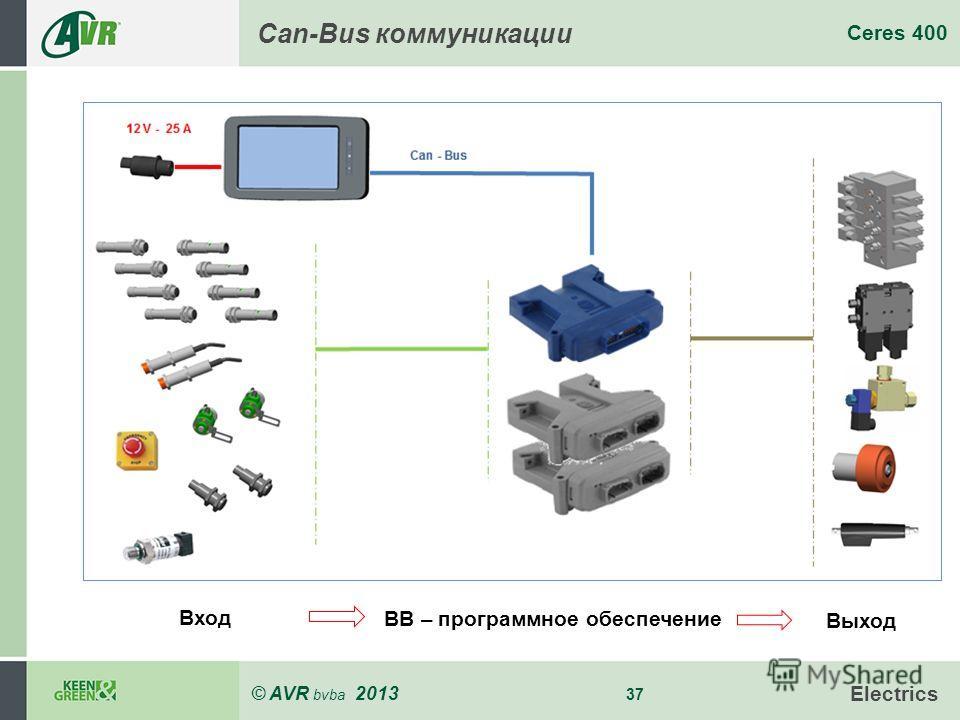 © AVR bvba 2013 37 Ceres 400 Electrics Can-Bus коммуникации Вход BB – программное обеспечение Выход