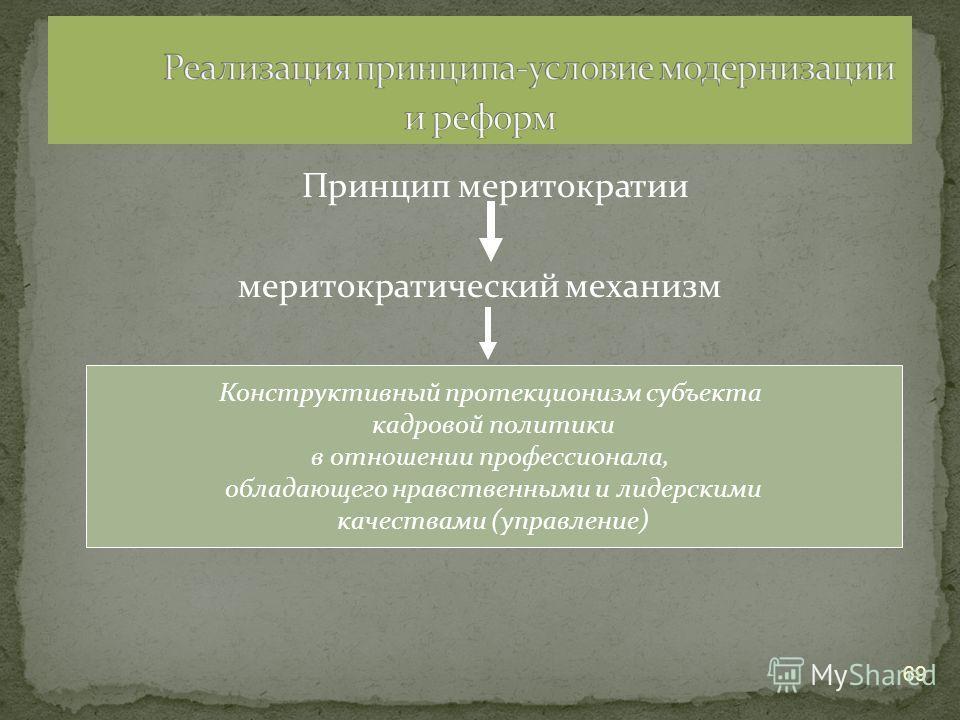 Принцип меритократии меритократический механизм 69 Конструктивный протекционизм субъекта кадровой политики в отношении профессионала, обладающего нравственными и лидерскими качествами (управление)