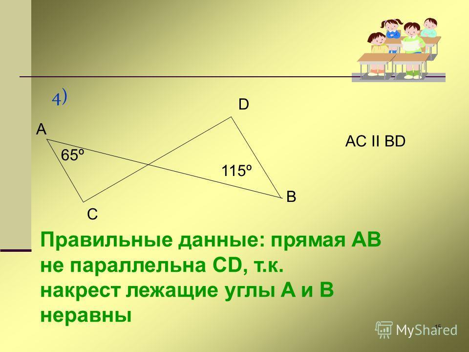 15 4) A C D B 65º 115º AC II BD Правильные данные: прямая AB не параллельна CD, т.к. накрест лежащие углы A и B неравны