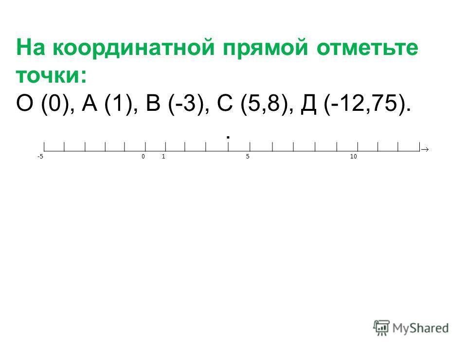 Прочитайте правильно выражения: а = -15; х = -0,5; у = 23; х =-6,5; а = 45; -23 левее -4; -4 левее 3; -2 правее -9; 7 правее -3.