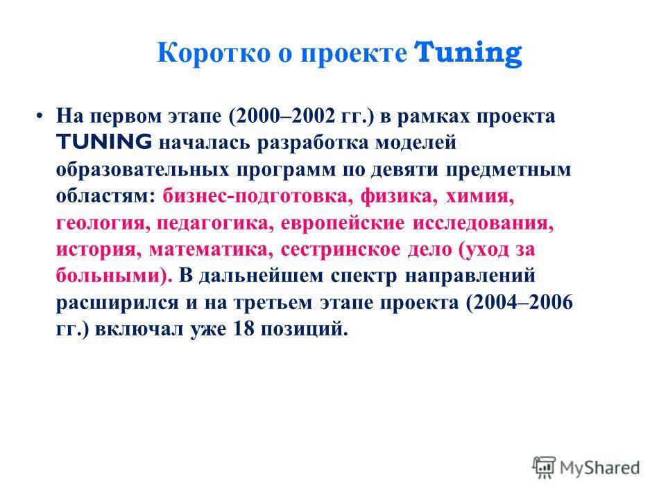 Коротко о проекте Tuning На первом этапе (2000–2002 гг.) в рамках проекта TUNING началась разработка моделей образовательных программ по девяти предметным областям: бизнес-подготовка, физика, химия, геология, педагогика, европейские исследования, ист