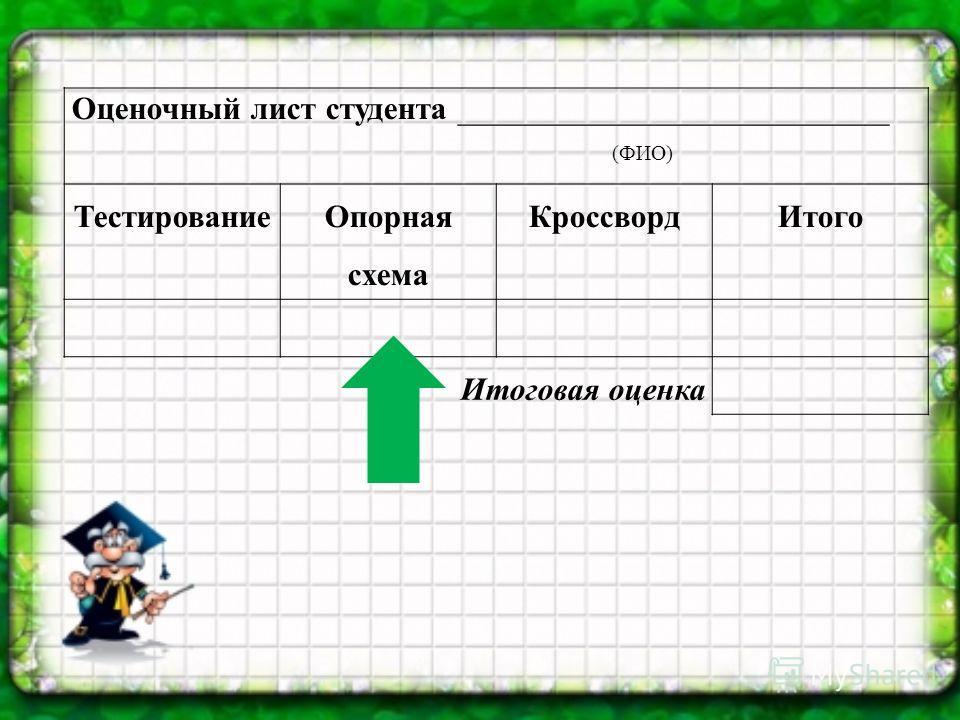 Оценочный лист студента ___________________________ (ФИО) Тестирование Опорная схема КроссвордИтого Итоговая оценка