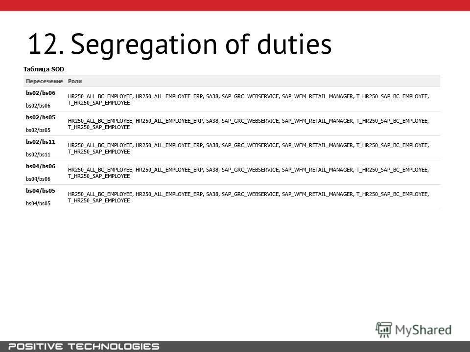 12. Segregation of duties