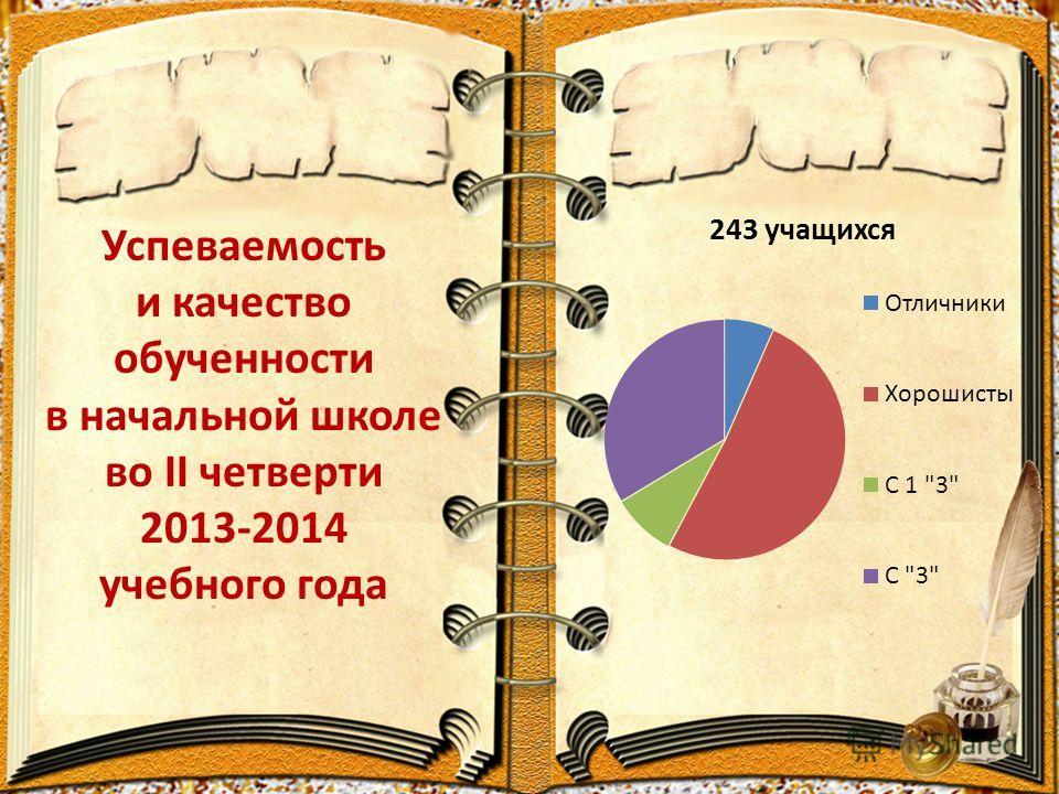 Успеваемость и качество обученности в начальной школе во II четверти 2013-2014 учебного года