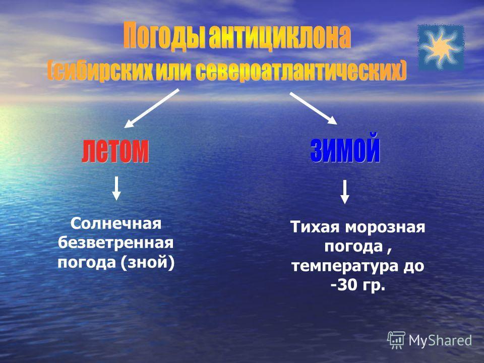 Солнечная безветренная погода (зной) Тихая морозная погода, температура до -30 гр.