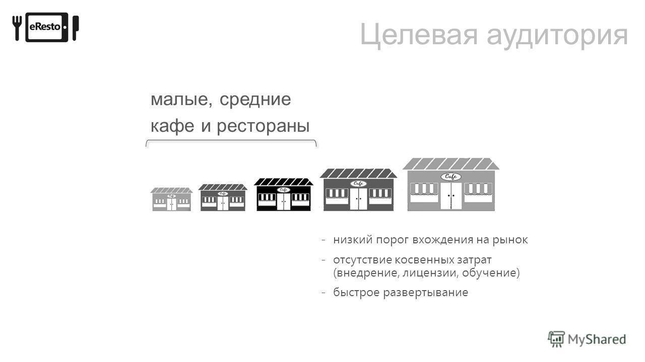 Целевая аудитория малые, средние кафе и рестораны -низкий порог вхождения на рынок -отсутствие косвенных затрат (внедрение, лицензии, обучение) -быстрое развертывание
