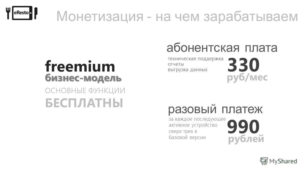 техническая поддержка отчеты выгрузка данных Монетизация - на чем зарабатываем абонентская плата 330 руб/мес за каждое последующее активное устройство сверх трех в базовой версии разовый платеж 990 рублей freemiumбизнес-модель ОСНОВНЫЕ ФУНКЦИИ БЕСПЛА