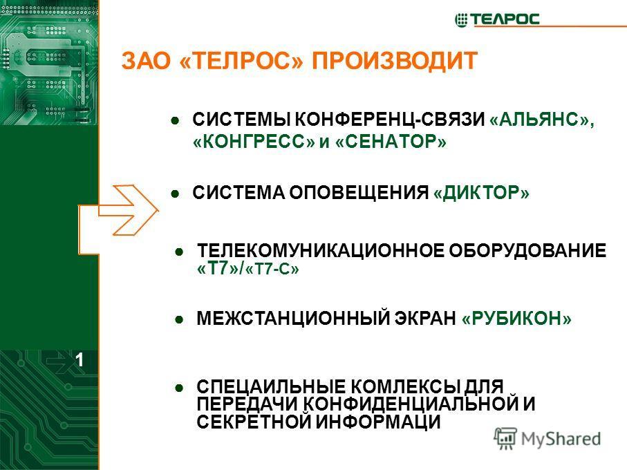 ЗАО «ТЕЛРОС» ПРОИЗВОДИТ СИСТЕМЫ КОНФЕРЕНЦ-СВЯЗИ «АЛЬЯНС», «КОНГРЕСС» и «СЕНАТОР» МЕЖСТАНЦИОННЫЙ ЭКРАН «РУБИКОН» ТЕЛЕКОМУНИКАЦИОННОЕ ОБОРУДОВАНИЕ «Т7»/ «Т7-С» 1 СИСТЕМА ОПОВЕЩЕНИЯ «ДИКТОР» СПЕЦАИЛЬНЫЕ КОМЛЕКСЫ ДЛЯ ПЕРЕДАЧИ КОНФИДЕНЦИАЛЬНОЙ И СЕКРЕТНОЙ