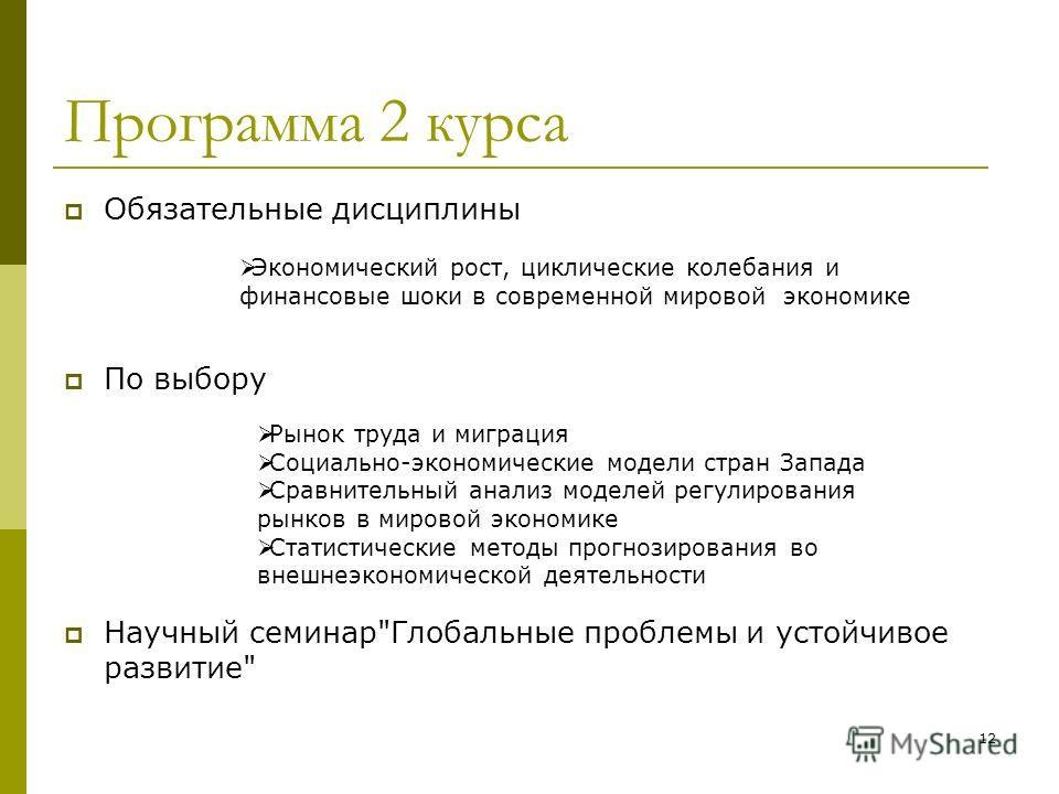 12 Программа 2 курса Обязательные дисциплины По выбору Научный семинар