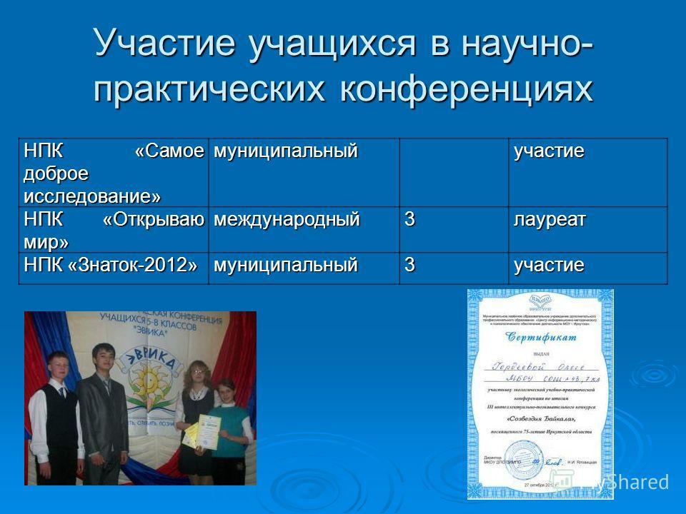Участие учащихся в научно- практических конференциях НПК «Самое доброе исследование» муниципальныйучастие НПК «Открываю мир» международный3лауреат НПК «Знаток-2012» муниципальный3участие