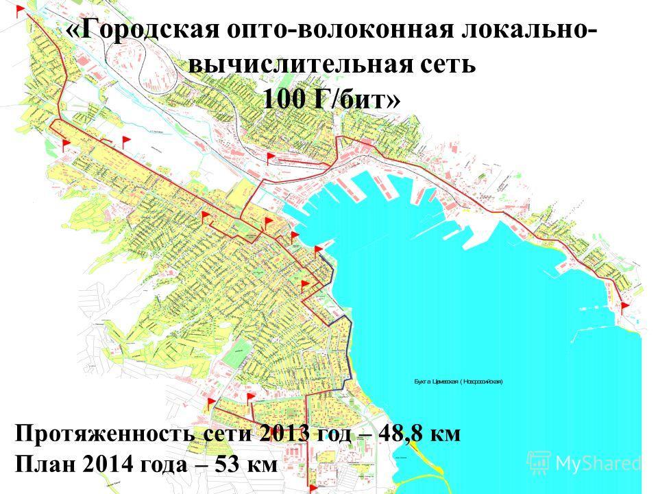 «Городская опто-волоконная локально- вычислительная сеть 100 Г/бит» Протяженность сети 2013 год – 48,8 км План 2014 года – 53 км