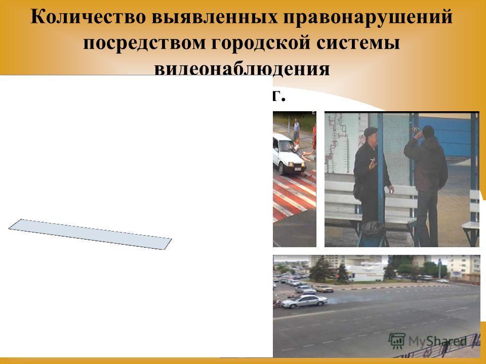 Количество выявленных правонарушений посредством городской системы видеонаблюдения за 2013 г.