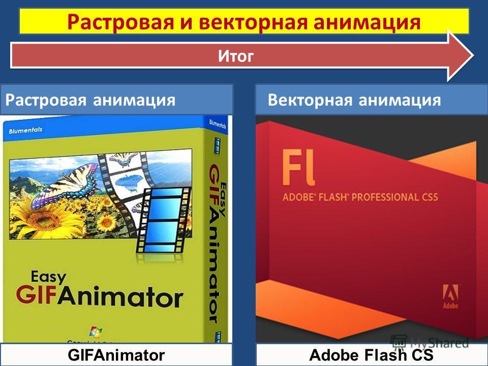 Растровая анимация Векторная анимация GIFAnimatorAdobe Flash CS Растровая и векторная анимация Итог