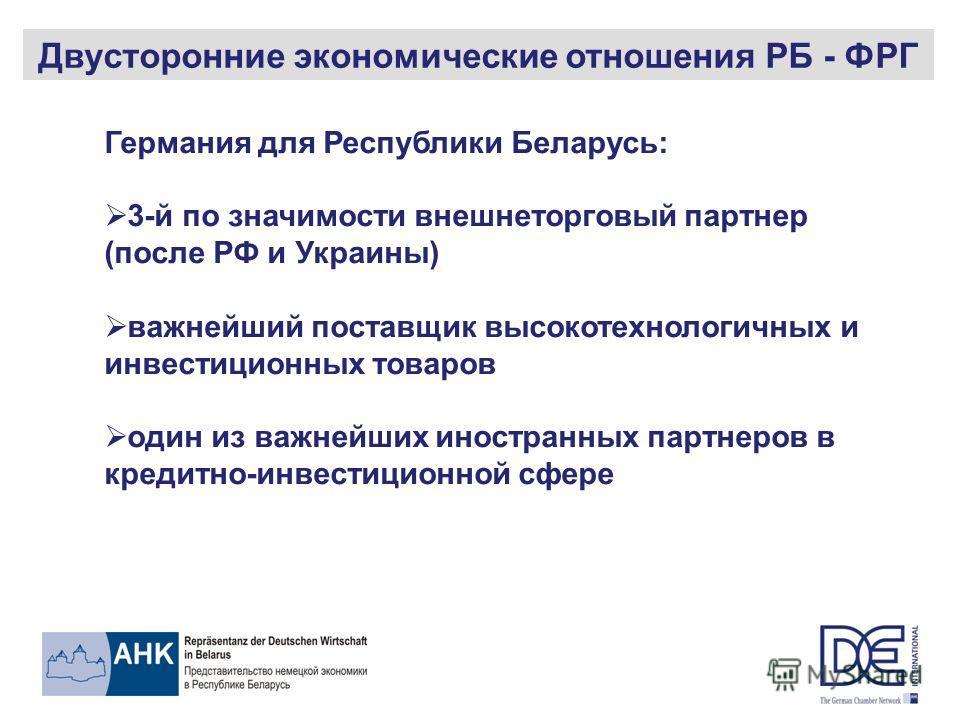 Двусторонние экономические отношения РБ - ФРГ Германия для Республики Беларусь: 3-й по значимости внешнеторговый партнер (после РФ и Украины) важнейший поставщик высокотехнологичных и инвестиционных товаров один из важнейших иностранных партнеров в к