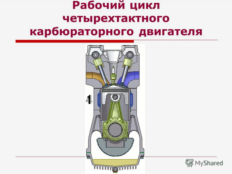 Рабочий цикл четырехтактного карбюраторного двигателя