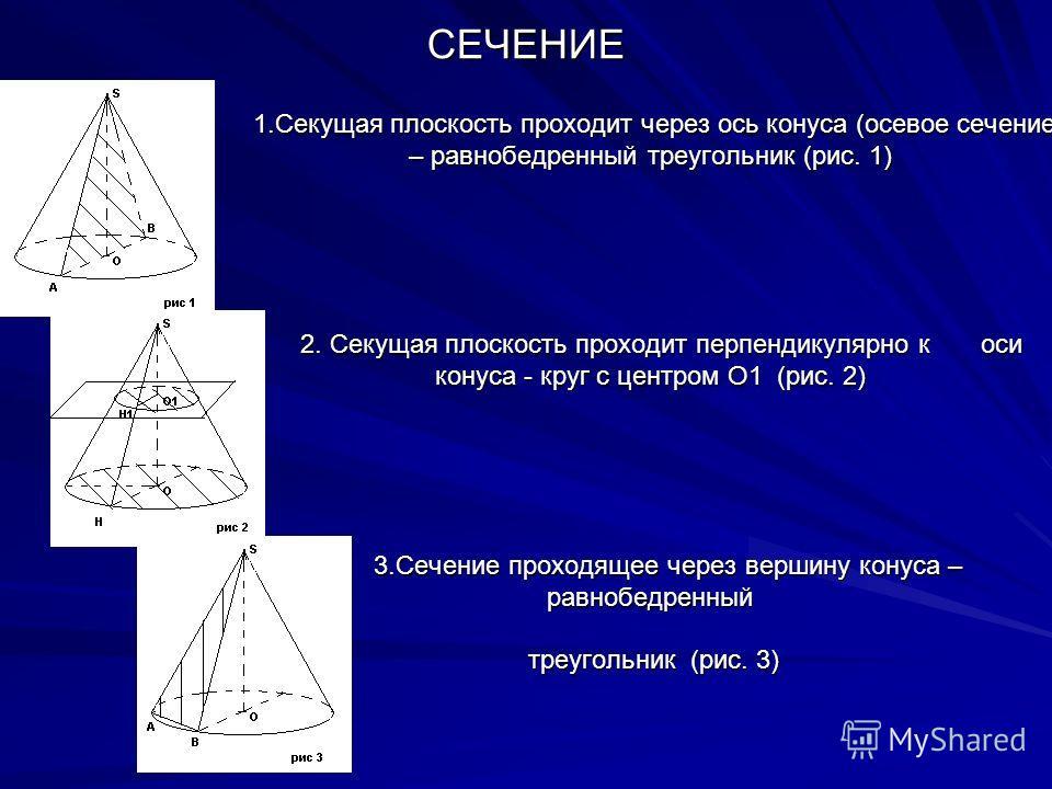 1.Секущая плоскость проходит через ось конуса (осевое сечение – равнобедренный треугольник (рис. 1) 2. Секущая плоскость проходит перпендикулярно к оси конуса - круг с центром О1 (рис. 2) 3.Сечение проходящее через вершину конуса – равнобедренный тре