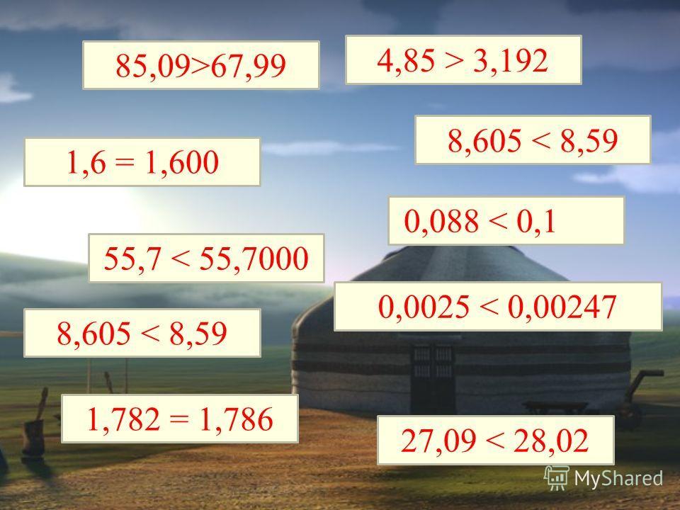 85,09>67,99 1,6 = 1,600 55,7 < 55,7000 8,605 < 8,59 0,0025 < 0,00247 4,85 > 3,192 27,09 < 28,02 1,782 = 1,786 0,088 < 0,1 8,605 < 8,59
