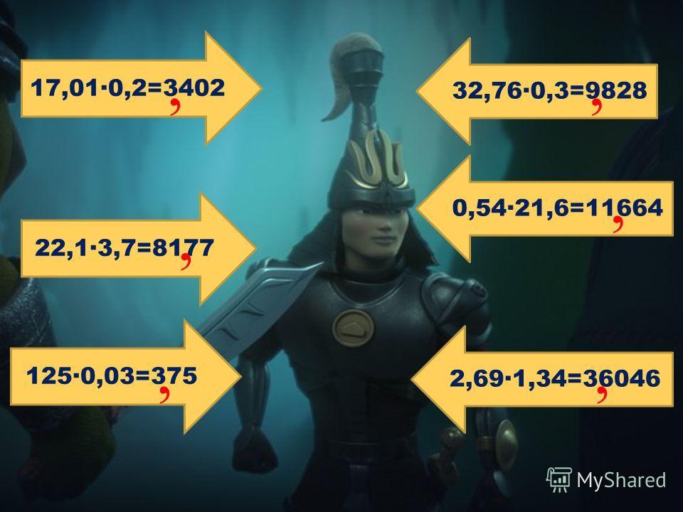 32,76·0,3=9828, 0,54·21,6=11664 2,69·1,34=36046,, 17,01·0,2=3402 22,1·3,7=8177 125·0,03=375,,,