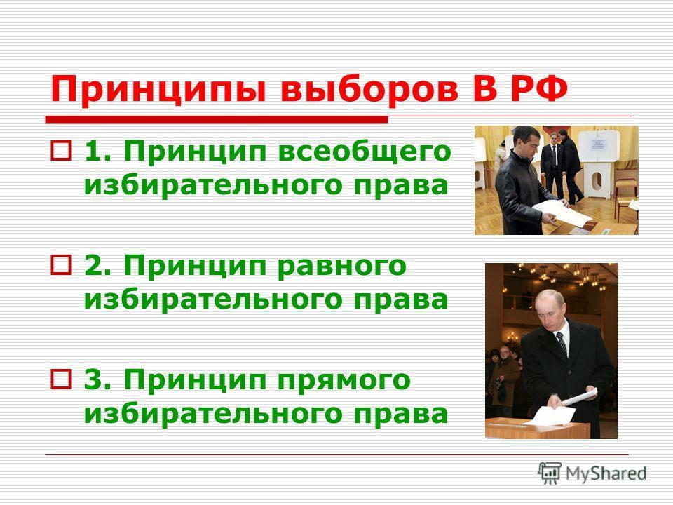 Принципы выборов В РФ 1. Принцип всеобщего избирательного права 2. Принцип равного избирательного права 3. Принцип прямого избирательного права