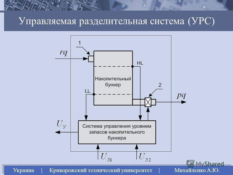 Управляемая разделительная система (УРС) Украина | Криворожский технический университет | Михайленко А.Ю.