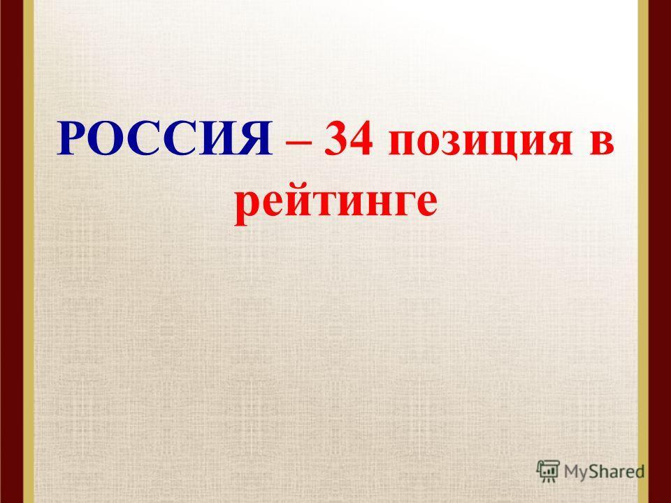 РОССИЯ – 34 позиция в рейтинге