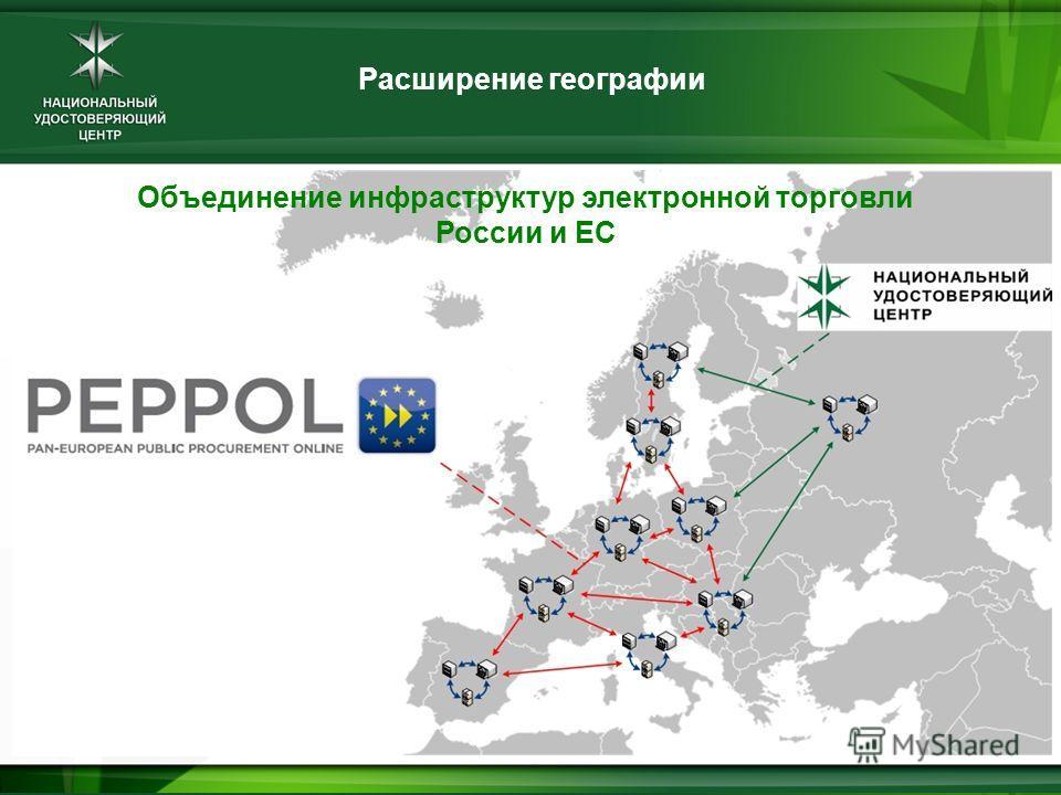 Расширение географии Объединение инфраструктур электронной торговли России и ЕС