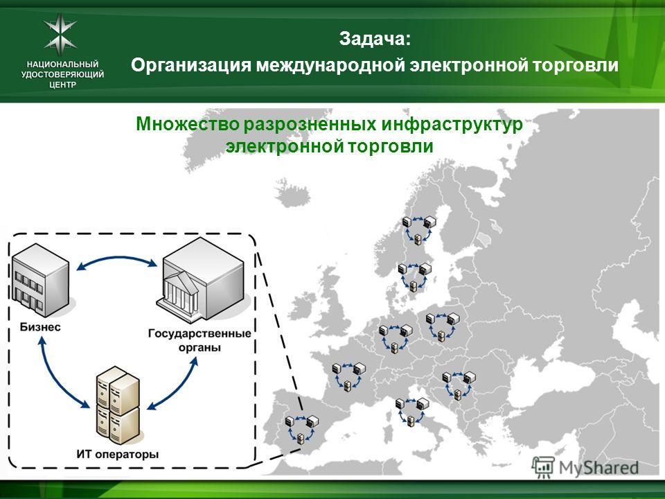 Задача: Организация международной электронной торговли Множество разрозненных инфраструктур электронной торговли