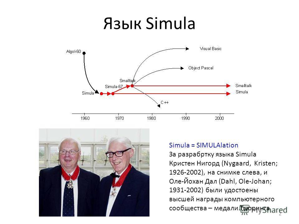 Язык Simula 2 Simula = SIMULAlation За разрабртку языка Simula Кристен Нигорд (Nygaard, Kristen; 1926-2002), на снимке слева, и Оле-Йохан Дал (Dahl, Ole-Johan; 1931-2002) были удостоены высшей награды компьютерного сообщества – медали Тьюринга